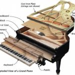 How a Grand Piano Works