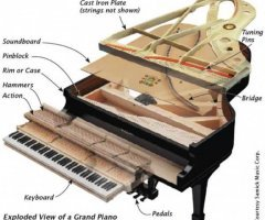 parts of a grand piano