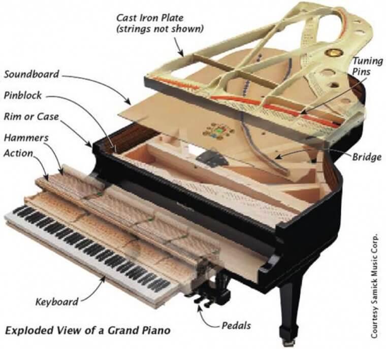 parts of a grand piano